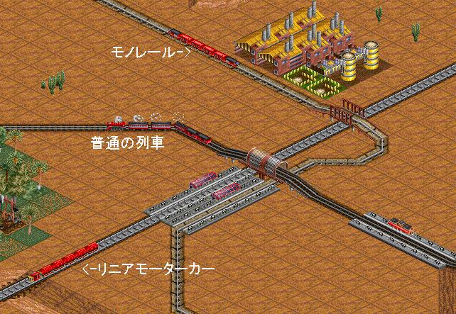 鉄道のタイプ